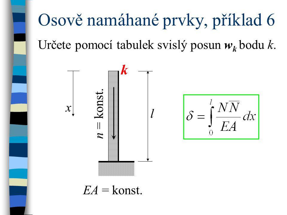 Osově namáhané prvky, příklad 6 Určete pomocí tabulek svislý posun w k bodu k. l n = konst. k x EA = konst.