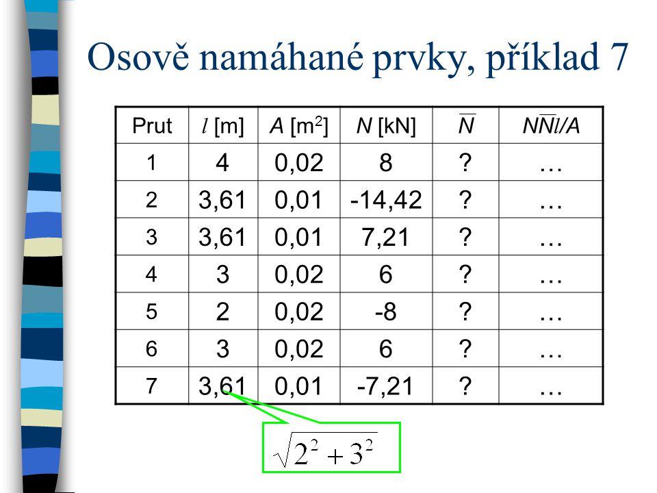 Osově namáhané prvky, příklad 7 Prut l [m]A [m2]A [m2]N [kN]NNN l /A 1 40,028?… 2 3,610,01-14,42?… 3 3,610,017,21?… 4 30,026?… 5 2 -8?… 6 30,026?… 7 3