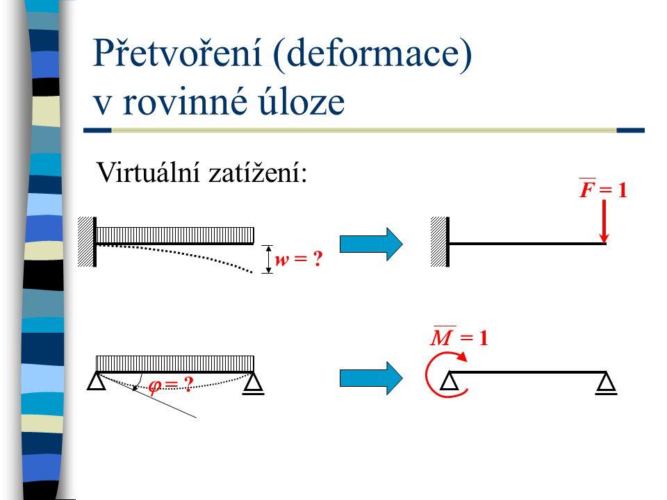 Přetvoření (deformace) v rovinné úloze Virtuální zatížení: w = ?  = ? F = 1  = 1