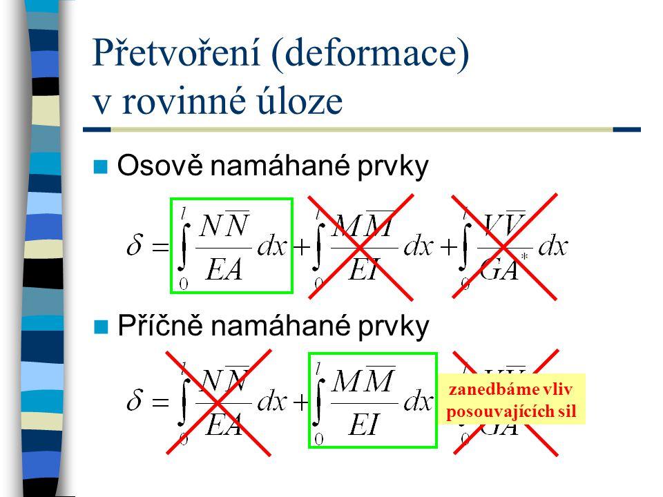 Osově namáhané prvky, příklad 7 Určete vodorovný posun u e bodu e.