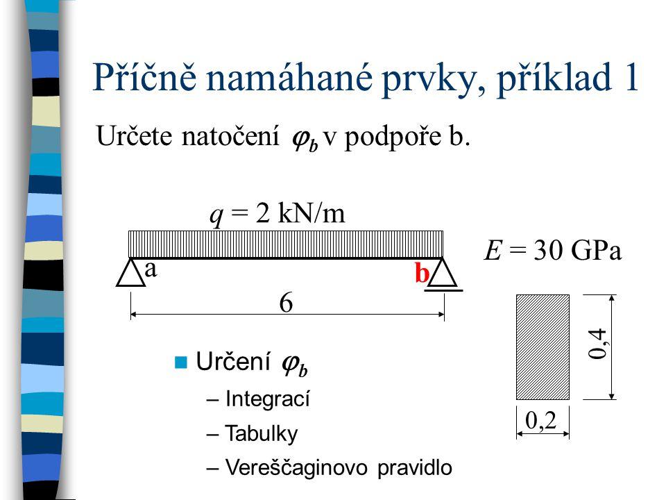 Příčně namáhané prvky, příklad 1 a b 6 q = 2 kN/m Určete natočení  b v podpoře b. E = 30 GPa 0,2 0,4 Určení  b – Integrací – Tabulky – Vereščaginovo