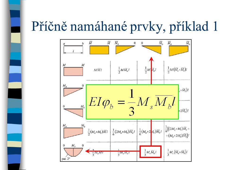 Vereščaginovo pravidlo plocha momentového obrazce M pořadnice lineárního průběhu virtuálního momentu M v těžišti M Příčně namáhané prvky, příklad 1