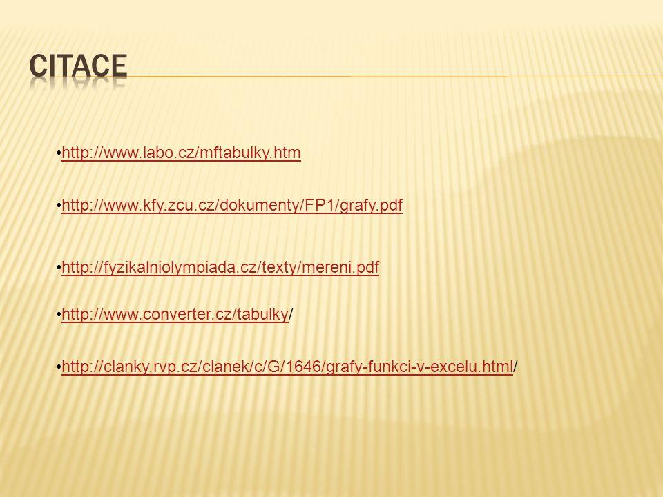 http://www.labo.cz/mftabulky.htm http://www.kfy.zcu.cz/dokumenty/FP1/grafy.pdf http://fyzikalniolympiada.cz/texty/mereni.pdf http://www.converter.cz/tabulky/http://www.converter.cz/tabulky http://clanky.rvp.cz/clanek/c/G/1646/grafy-funkci-v-excelu.html/http://clanky.rvp.cz/clanek/c/G/1646/grafy-funkci-v-excelu.html