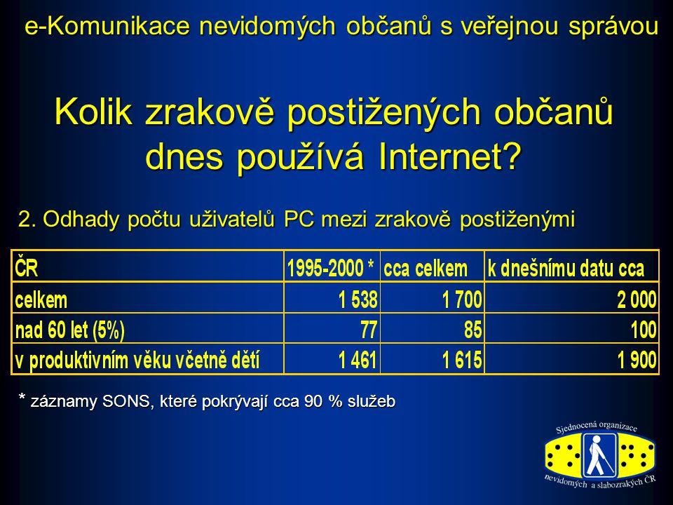 Kolik zrakově postižených občanů dnes používá Internet.