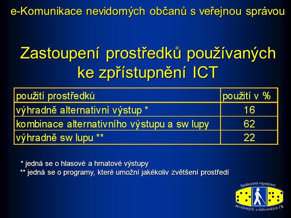 e-Komunikace nevidomých občanů s veřejnou správou Textová alternativa grafických symbolů U každého grafického symbolu na stránce by měla být definována vhodná textová alternativa.