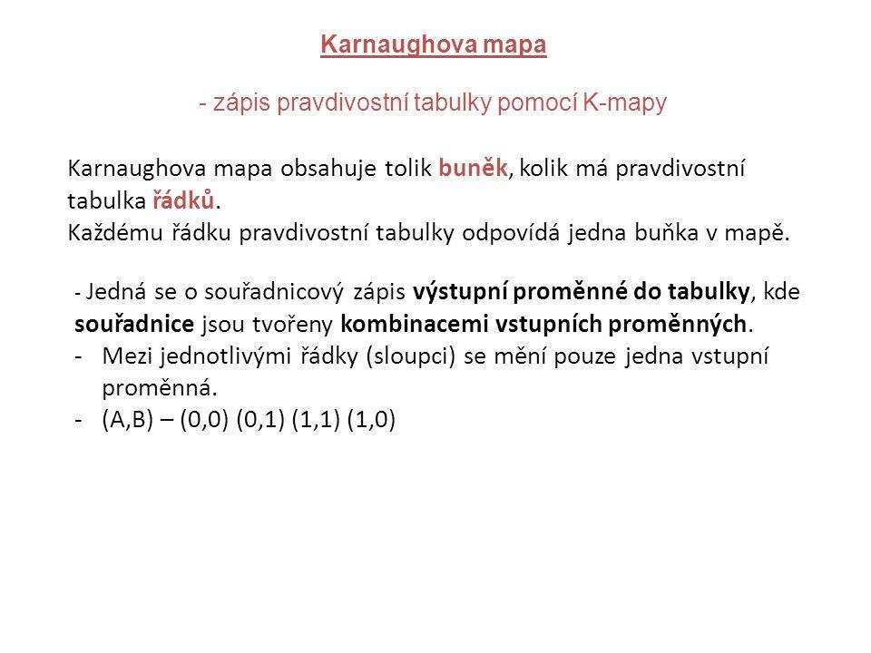 Karnaughova mapa - zápis pravdivostní tabulky pomocí K-mapy Karnaughova mapa obsahuje tolik buněk, kolik má pravdivostní tabulka řádků. Každému řádku