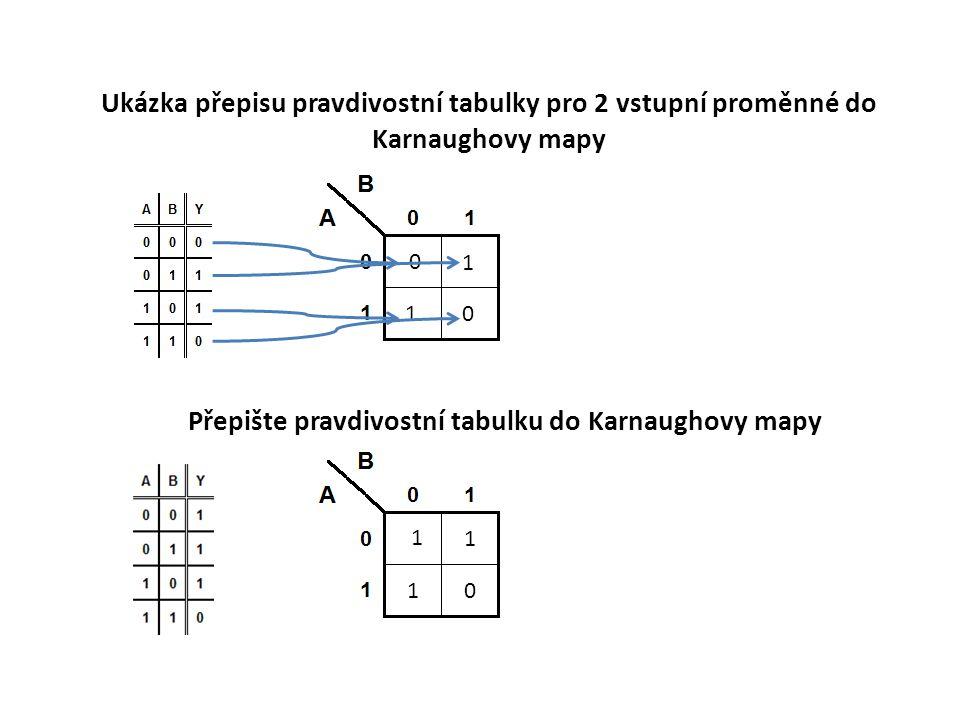0 0 1 1 Ukázka přepisu pravdivostní tabulky pro 2 vstupní proměnné do Karnaughovy mapy Přepište pravdivostní tabulku do Karnaughovy mapy 0 1 1 1