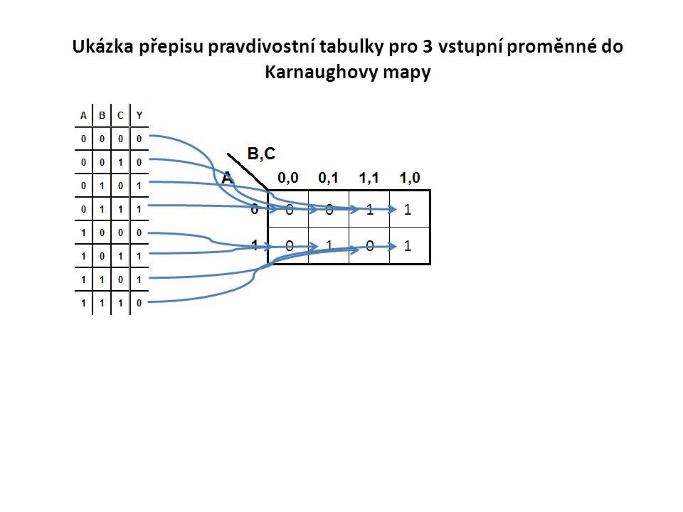 0011 0101 Ukázka přepisu pravdivostní tabulky pro 3 vstupní proměnné do Karnaughovy mapy