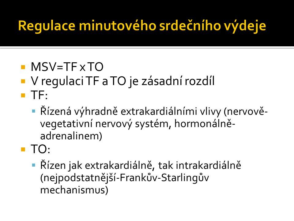  MSV=TF x TO  V regulaci TF a TO je zásadní rozdíl  TF:  Řízená výhradně extrakardiálními vlivy (nervově- vegetativní nervový systém, hormonálně- adrenalinem)  TO:  Řízen jak extrakardiálně, tak intrakardiálně (nejpodstatnější-Frankův-Starlingův mechanismus)