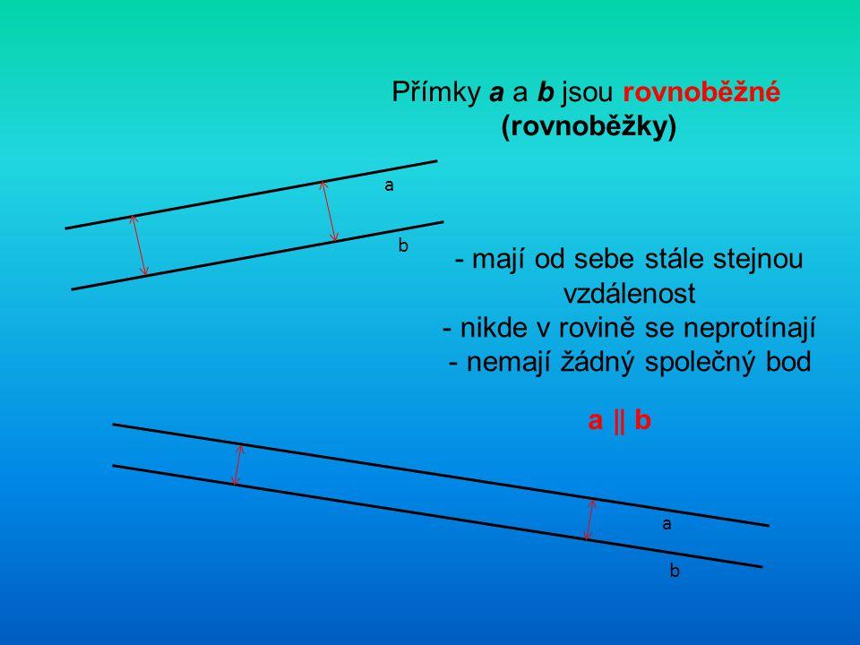 Přímky a a b jsou rovnoběžné (rovnoběžky) a a b b - mají od sebe stále stejnou vzdálenost - nikde v rovině se neprotínají - nemají žádný společný bod
