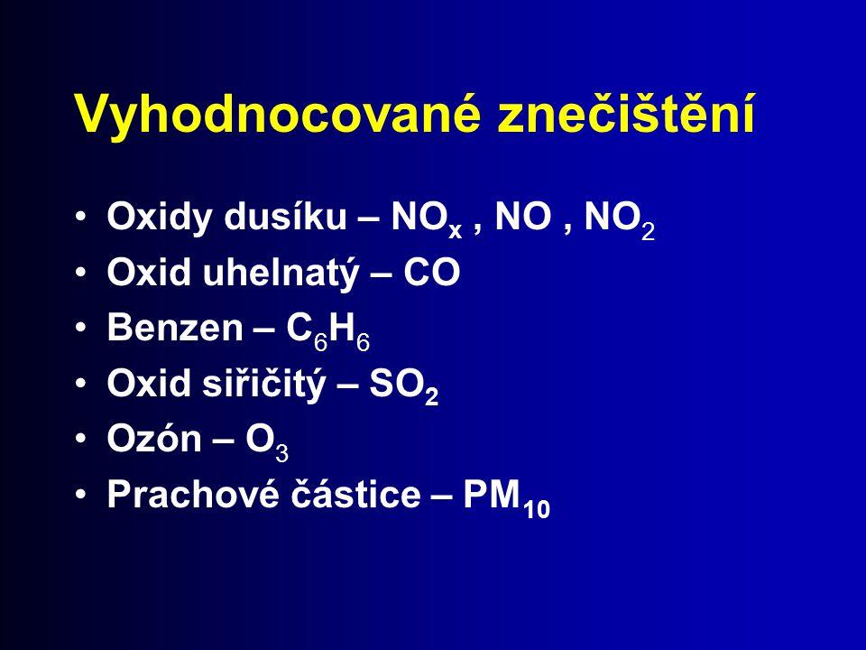 Vyhodnocované znečištění Oxidy dusíku – NO x, NO, NO 2 Oxid uhelnatý – CO Benzen – C 6 H 6 Oxid siřičitý – SO 2 Ozón – O 3 Prachové částice – PM 10