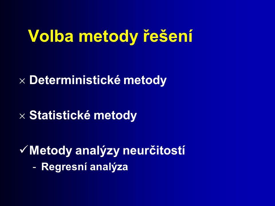 Volba metody řešení  Deterministické metody  Statistické metody Metody analýzy neurčitostí -Regresní analýza