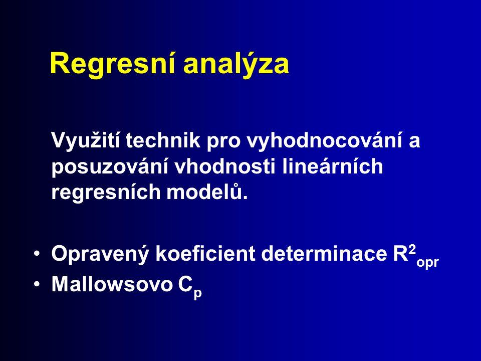Regresní analýza Využití technik pro vyhodnocování a posuzování vhodnosti lineárních regresních modelů. Opravený koeficient determinace R 2 opr Mallow
