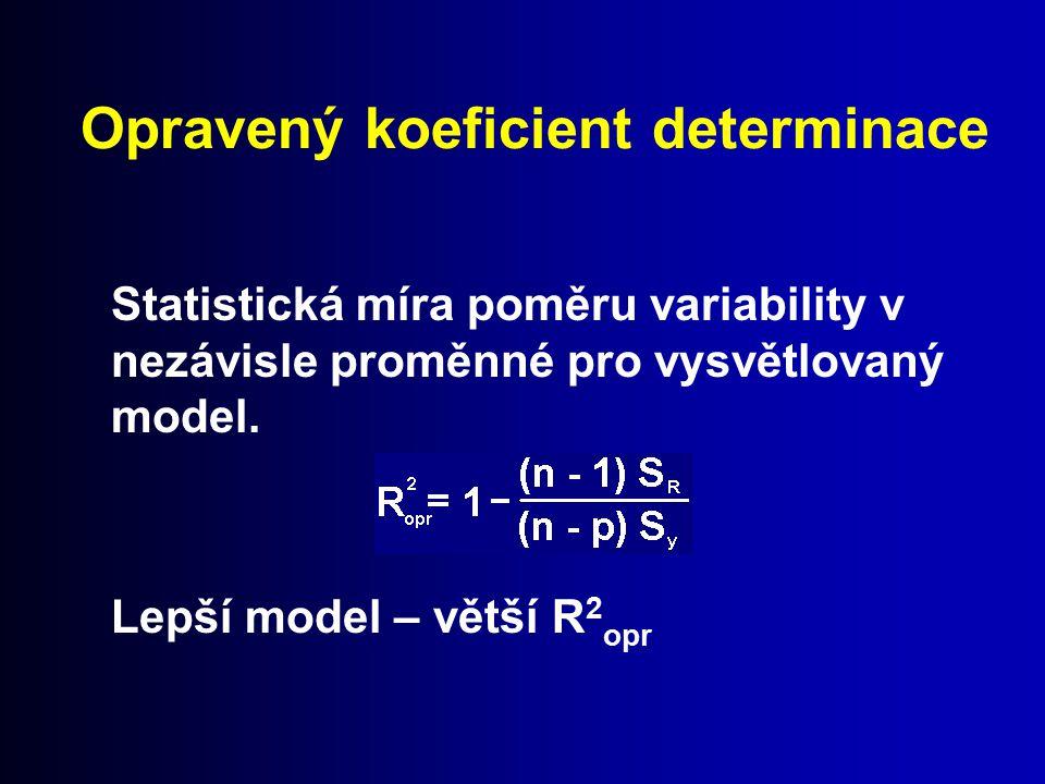 Opravený koeficient determinace Statistická míra poměru variability v nezávisle proměnné pro vysvětlovaný model. Lepší model – větší R 2 opr