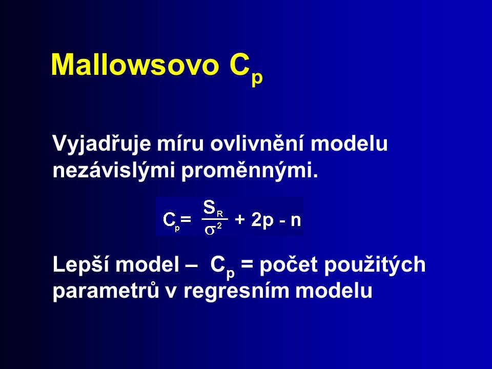 Mallowsovo C p Vyjadřuje míru ovlivnění modelu nezávislými proměnnými. Lepší model – C p = počet použitých parametrů v regresním modelu