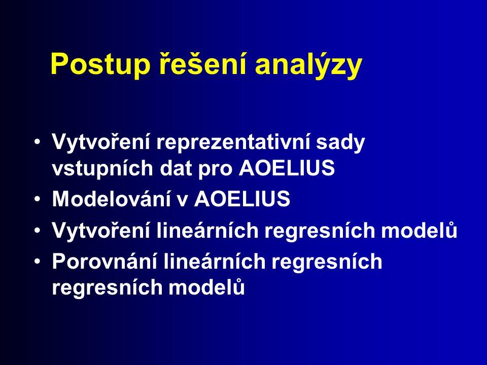 Postup řešení analýzy Vytvoření reprezentativní sady vstupních dat pro AOELIUS Modelování v AOELIUS Vytvoření lineárních regresních modelů Porovnání l