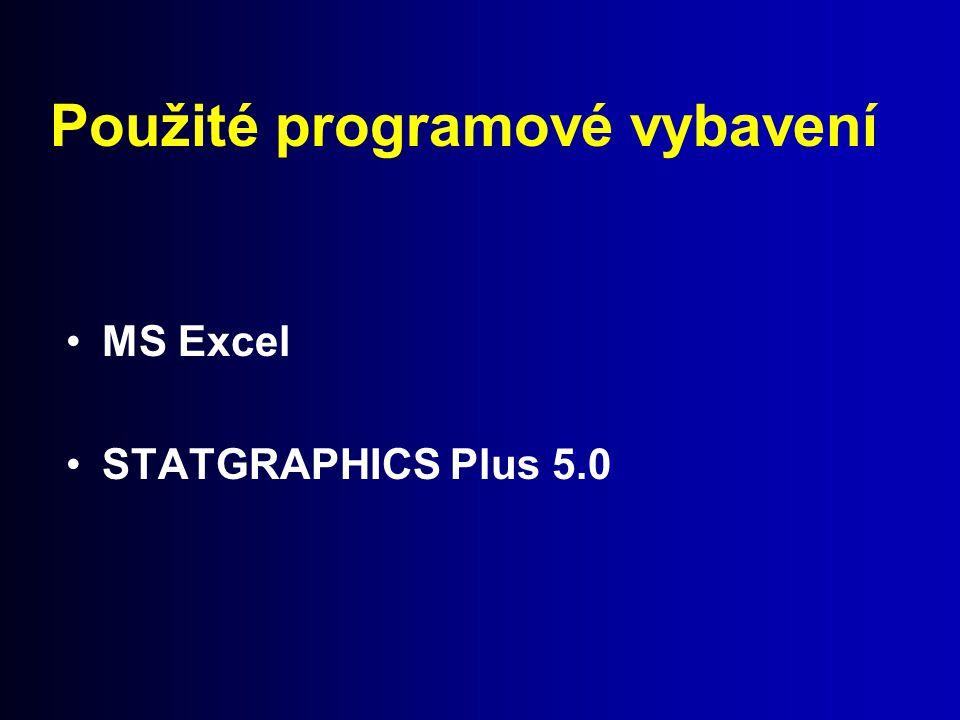 Použité programové vybavení MS Excel STATGRAPHICS Plus 5.0