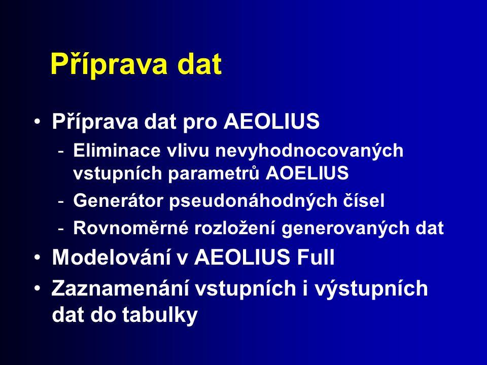 Příprava dat Příprava dat pro AEOLIUS -Eliminace vlivu nevyhodnocovaných vstupních parametrů AOELIUS -Generátor pseudonáhodných čísel -Rovnoměrné rozl