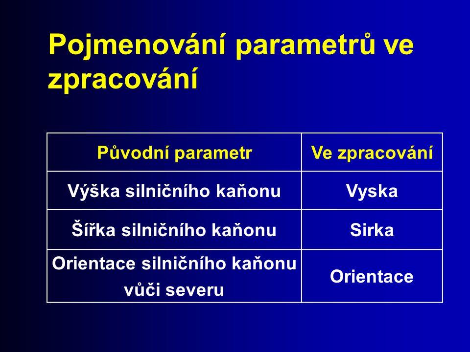 Pojmenování parametrů ve zpracování Původní parametrVe zpracování Výška silničního kaňonuVyska Šířka silničního kaňonuSirka Orientace silničního kaňon