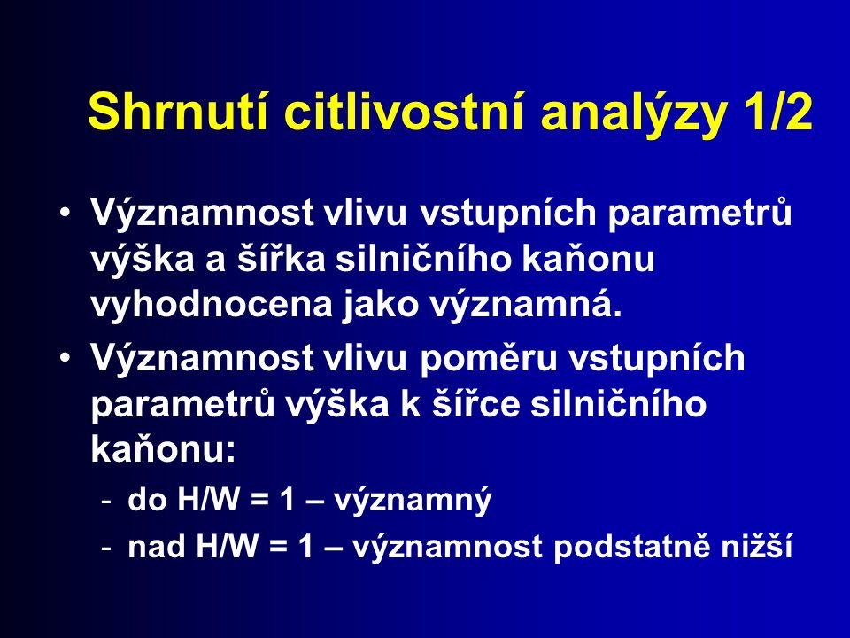 Shrnutí citlivostní analýzy 1/2 Významnost vlivu vstupních parametrů výška a šířka silničního kaňonu vyhodnocena jako významná. Významnost vlivu poměr