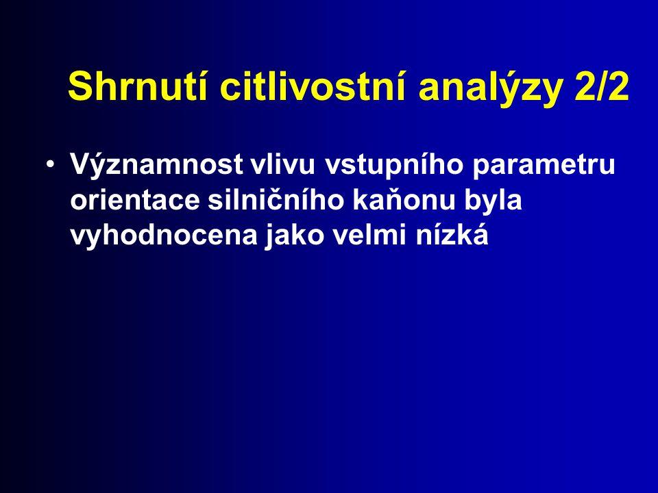 Shrnutí citlivostní analýzy 2/2 Významnost vlivu vstupního parametru orientace silničního kaňonu byla vyhodnocena jako velmi nízká