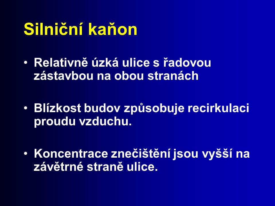 Deterministické metody Statistické metody Metody citlivostních analýz 1/2