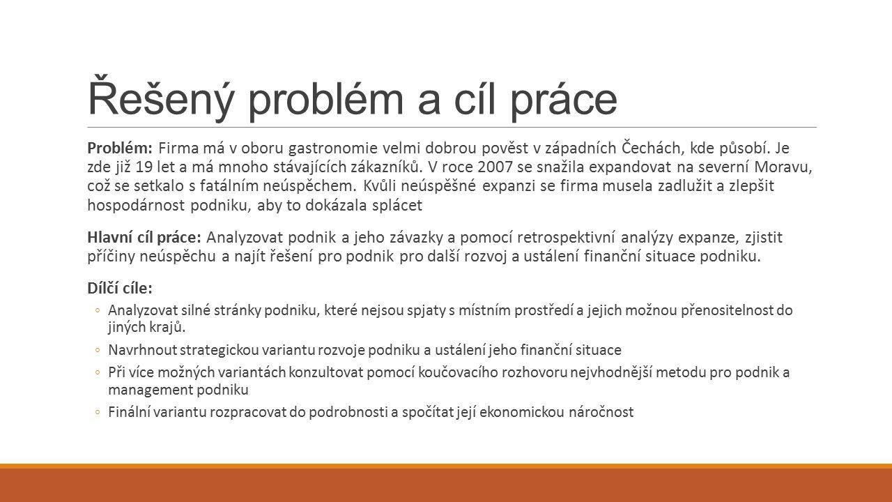 Hlavní hypotéza: Podnik úspěšně překonal krizi a je schopen znovu expandovat Metody ověření: ◦Interní a externí analýza podniku (Pest, Porterův model, SWOT, finanční analýza, koučovací rozhovor) ◦Návrh a tvorba strategických variant ◦Výpočet ekonomické náročnosti vybrané varianty Dílčí hypotézy: H1:Management podniku je ochoten znovu expandovat a podstoupit rizika s tím spojená Metody ověření: Výpočet nákladů na expanzi Koučovací rozhovor s managementem H2: Podnik má disponibilní zdroje pro expanzi Metody ověření: Finanční analýza podniku (výkaz zisku a ztrát, cash flow analýza, zadluženost, rentabilita a platební schopnost) Výpočet ekonomické náročnosti varianty pro expanzi.
