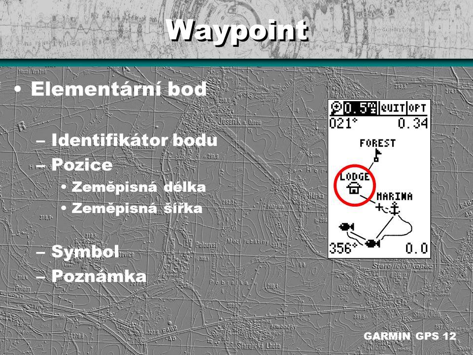 Waypoint Elementární bod –Identifikátor bodu –Pozice Zeměpisná délka Zeměpisná šířka –Symbol –Poznámka GARMIN GPS 12