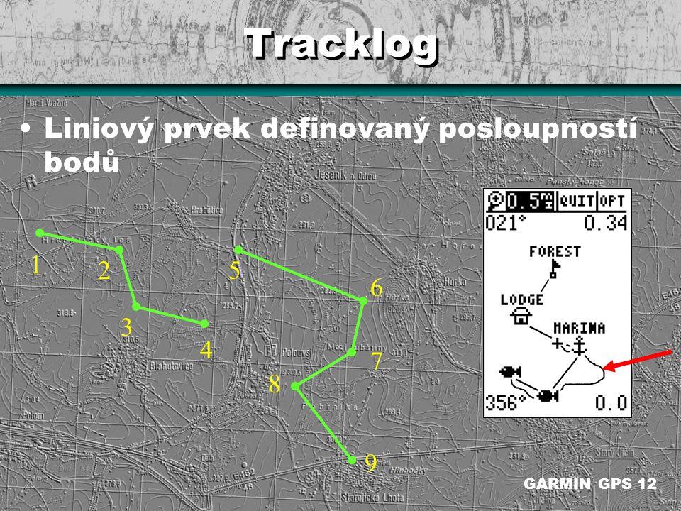 Tracklog Liniový prvek definovaný posloupností bodů 1 2 3 4 5 6 7 8 9 GARMIN GPS 12