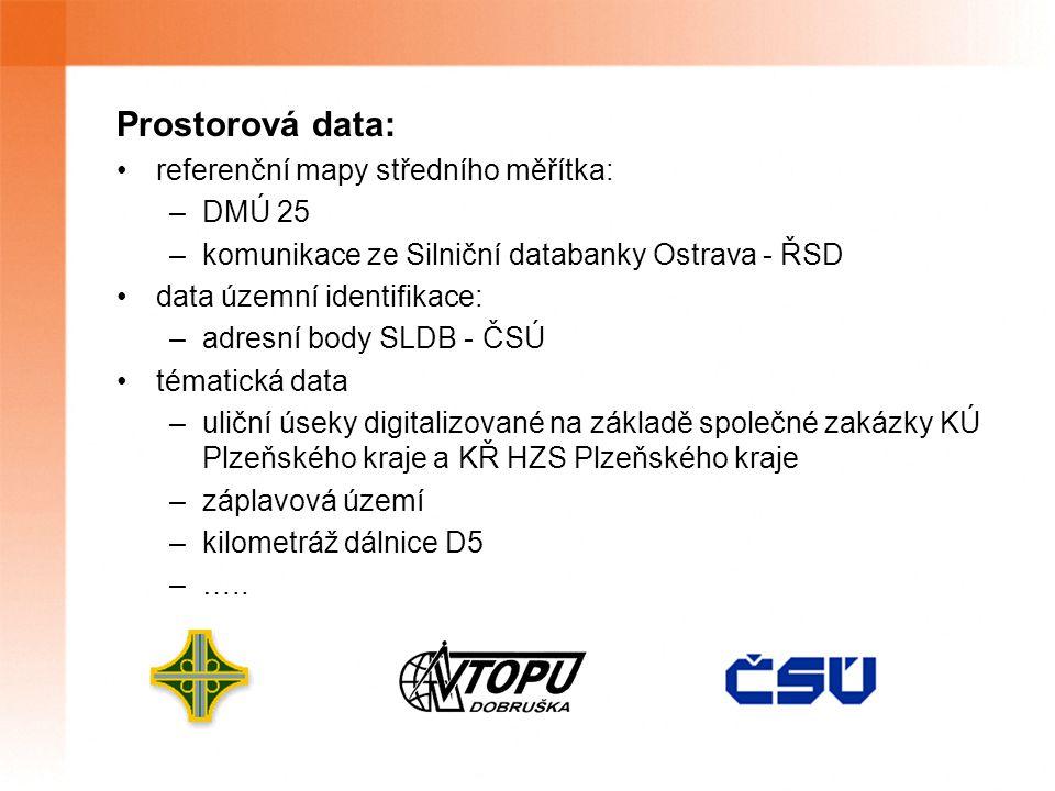 Prostorová data: referenční mapy středního měřítka: –DMÚ 25 –komunikace ze Silniční databanky Ostrava - ŘSD data územní identifikace: –adresní body SL