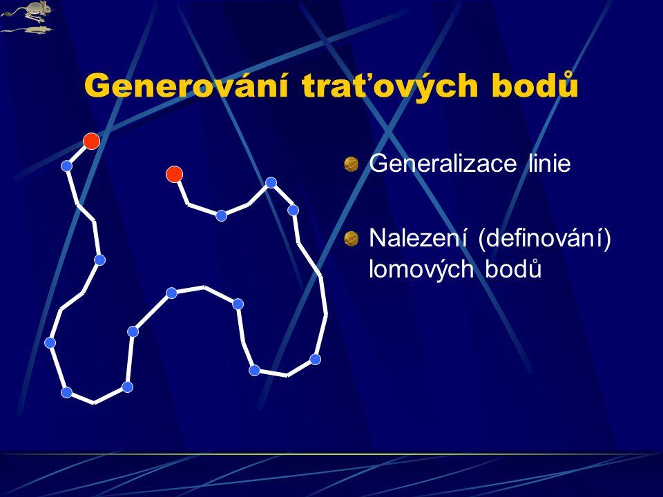 Generování traťových bodů Generalizace linie Nalezení (definování) lomových bodů