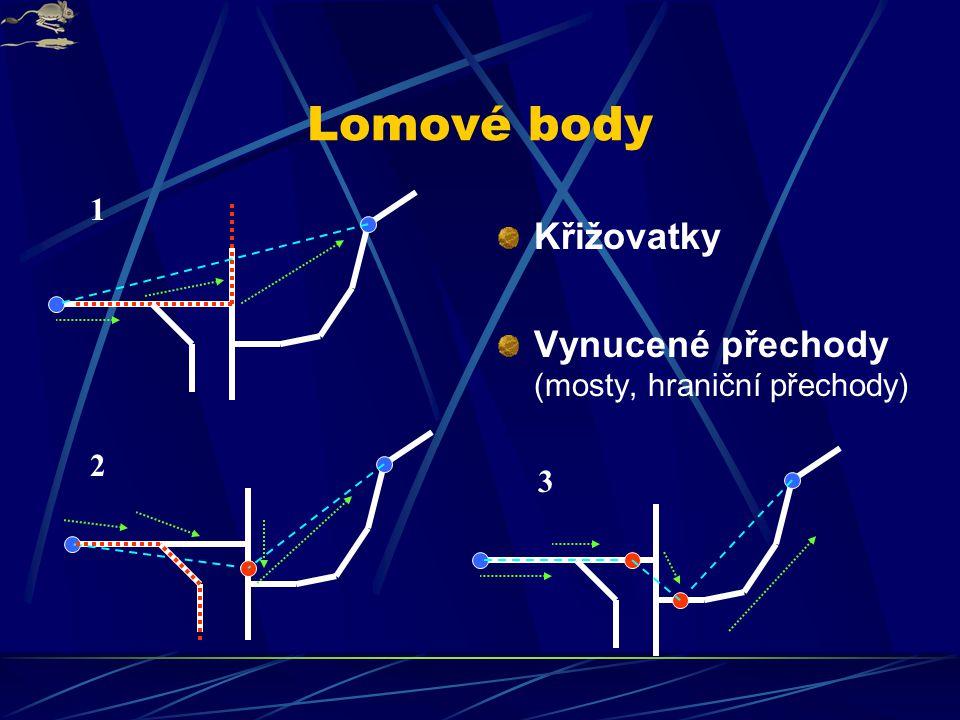 Lomové body Křižovatky Vynucené přechody (mosty, hraniční přechody) 2 1 3