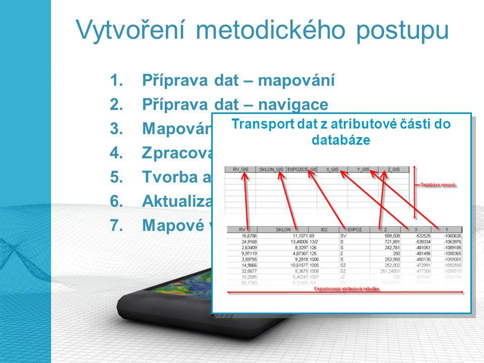 1.Příprava dat – mapování 2.Příprava dat – navigace 3.Mapování v terénu 4.Zpracování dat 5.Tvorba atributů 6.Aktualizace databáze 7.Mapové výstupy Vyt