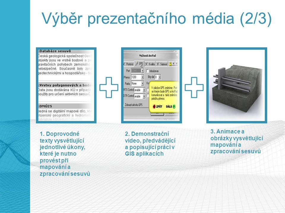 Výběr prezentačního média (2/3) 1. Doprovodné texty vysvětlující jednotlivé úkony, které je nutno provést při mapování a zpracování sesuvů 2. Demonstr