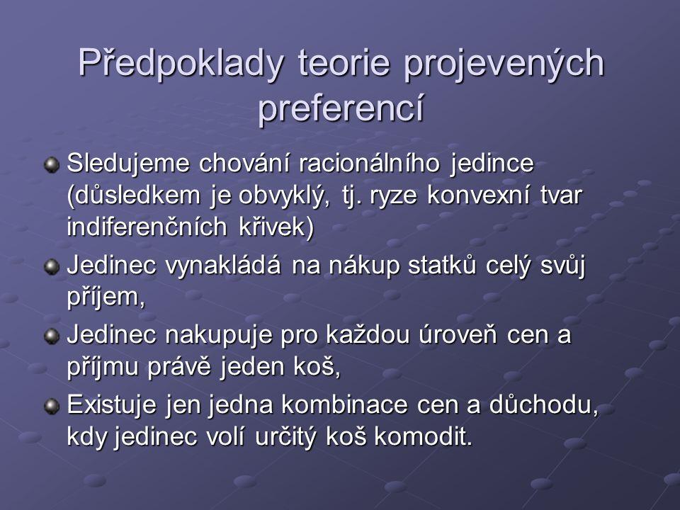 Předpoklady teorie projevených preferencí Sledujeme chování racionálního jedince (důsledkem je obvyklý, tj.