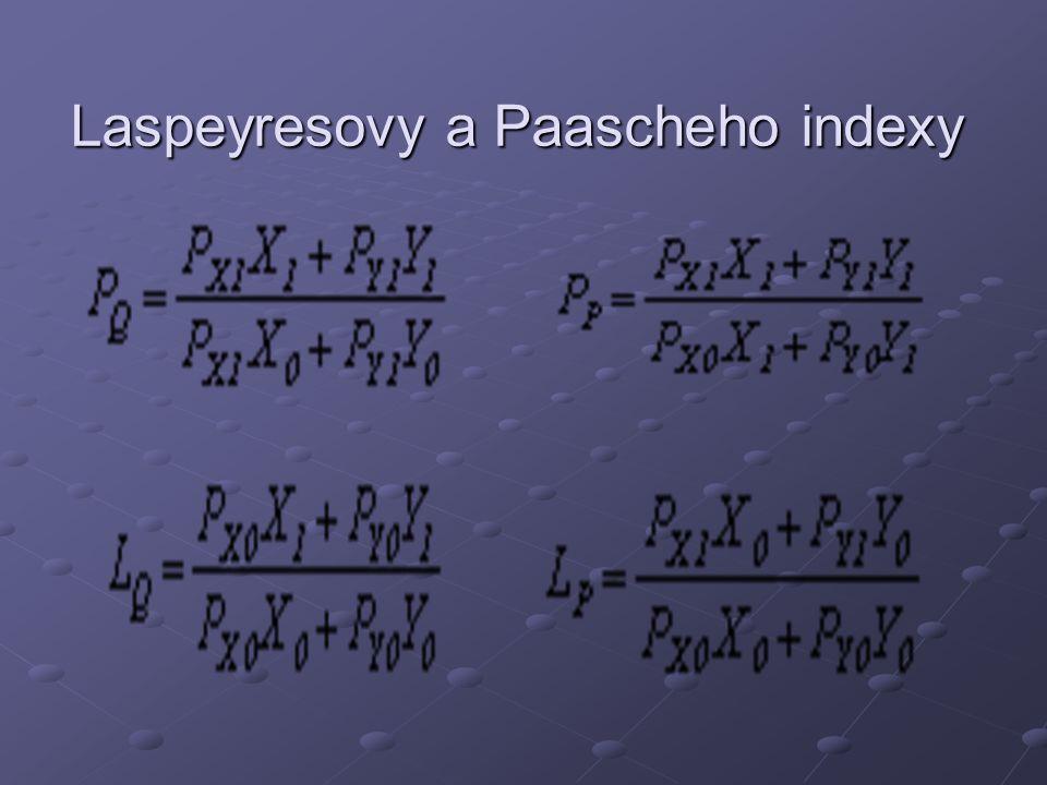 Laspeyresovy a Paascheho indexy