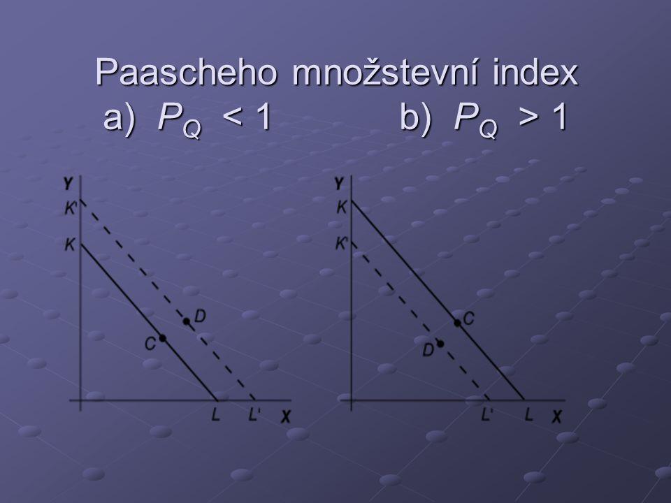 Paascheho množstevní index a) P Q 1