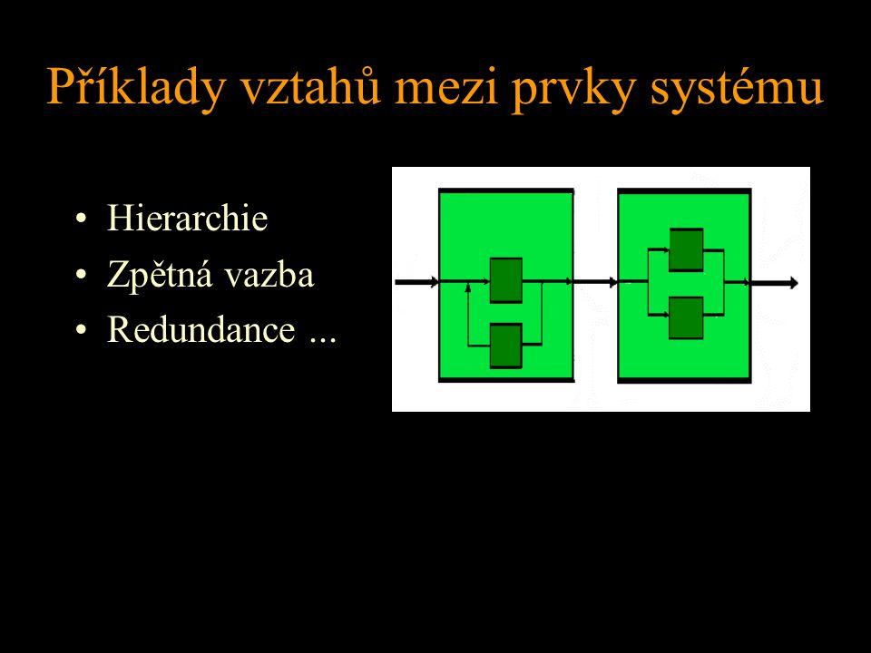 Příklady vztahů mezi prvky systému Hierarchie Zpětná vazba Redundance...