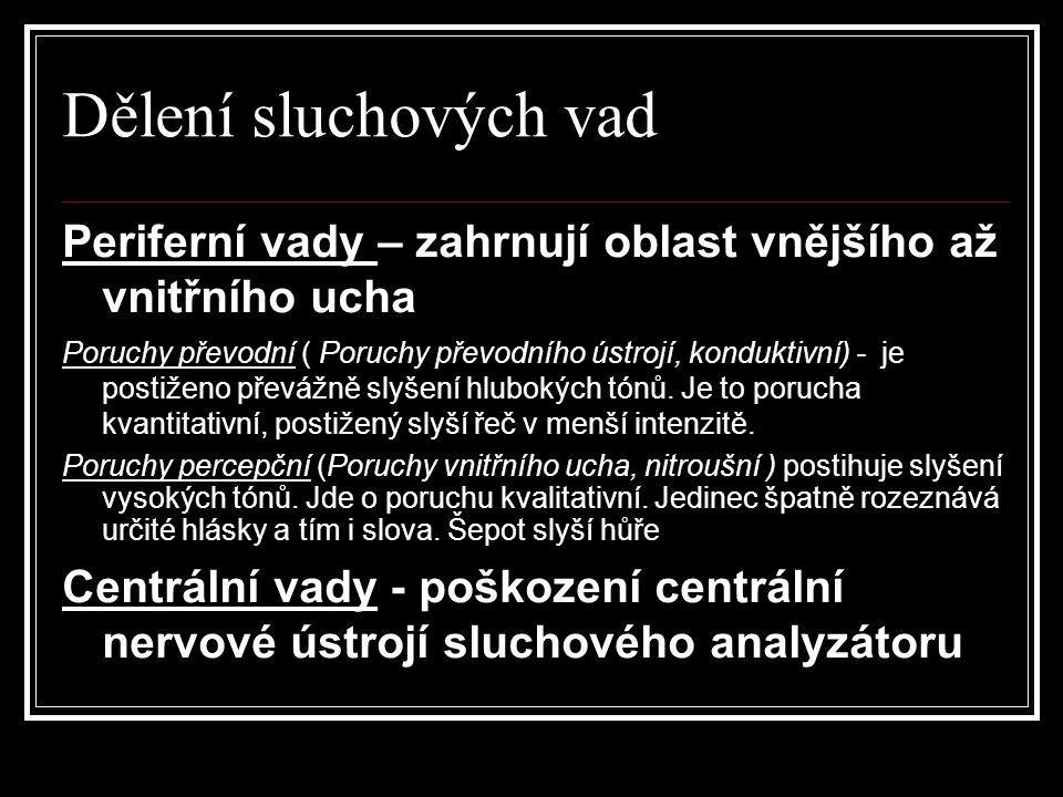 Systém dorozumívání Papír a tužka Odezírání Znak do řeči Znakovaná čeština Znaková řeč....jaký je ROZDÍL mezi znakovými systémy?