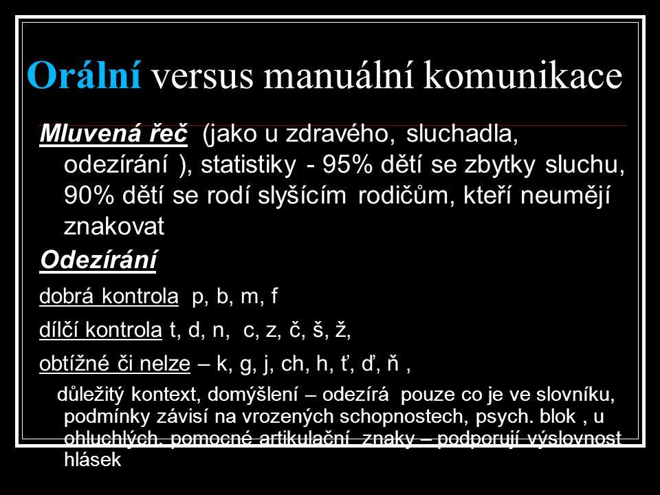 Orální versus manuální komunikace Prstová abeceda – - jednoruční, dvouruční Znak do řeči Znakovaná řeč – sleduje gramatiku češtiny, bez mimiky, prostoru Znakový jazyk – svébytný a plnohodnotný s vlastní gramatikou, využívá prostor, tvary ruky, mimické výrazy a celé tělo k vyjádření jakékoli myšlenky.