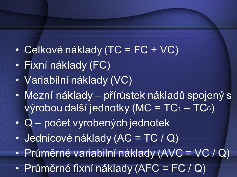 Celkové náklady (TC = FC + VC) Fixní náklady (FC) Variabilní náklady (VC) Mezní náklady – přírůstek nákladů spojený s výrobou další jednotky (MC = TC 1 – TC 0 ) Q – počet vyrobených jednotek Jednicové náklady (AC = TC / Q) Průměrné variabilní náklady (AVC = VC / Q) Průměrné fixní náklady (AFC = FC / Q)