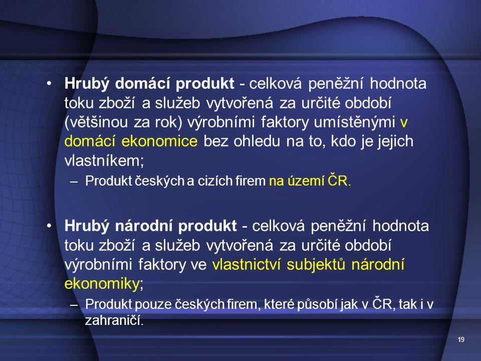 19 Hrubý domácí produkt - celková peněžní hodnota toku zboží a služeb vytvořená za určité období (většinou za rok) výrobními faktory umístěnými v domácí ekonomice bez ohledu na to, kdo je jejich vlastníkem; –Produkt českých a cizích firem na území ČR.