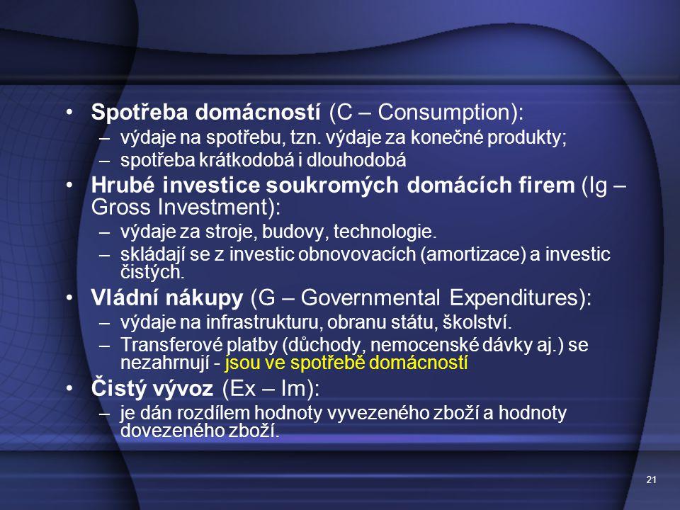 21 Spotřeba domácností (C – Consumption): –výdaje na spotřebu, tzn.