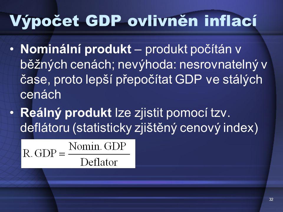 Výpočet GDP ovlivněn inflací Nominální produkt – produkt počítán v běžných cenách; nevýhoda: nesrovnatelný v čase, proto lepší přepočítat GDP ve stálých cenách Reálný produkt lze zjistit pomocí tzv.