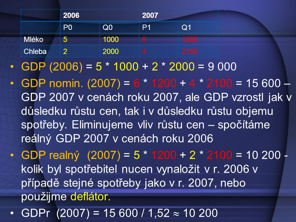 GDP (2006) = 5 * 1000 + 2 * 2000 = 9 000 GDP nomin.