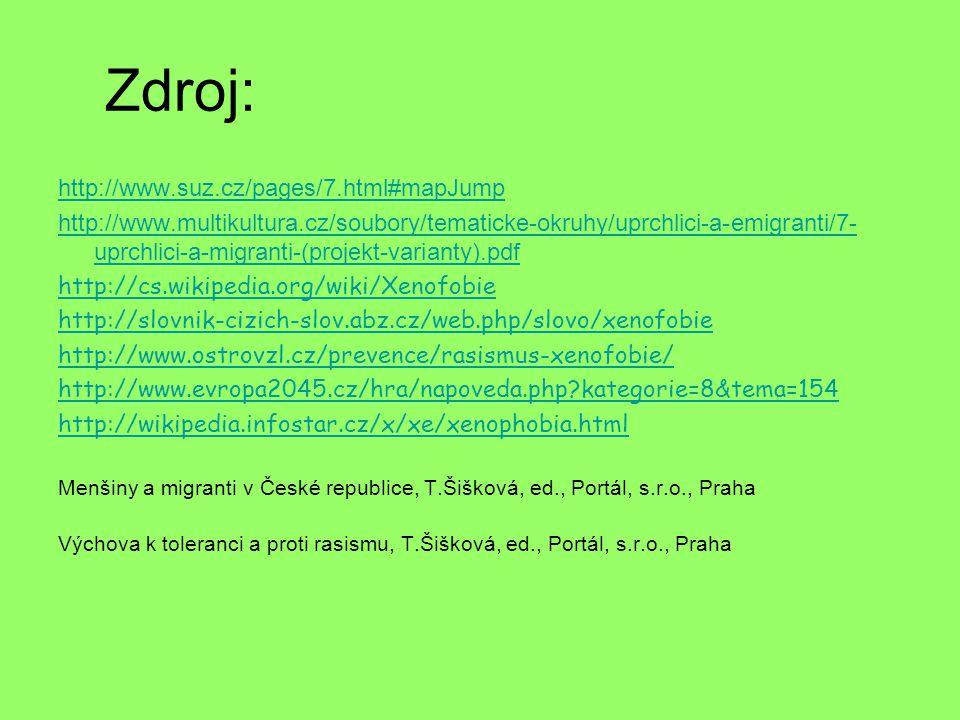 Zdroj: http://www.suz.cz/pages/7.html#mapJump http://www.multikultura.cz/soubory/tematicke-okruhy/uprchlici-a-emigranti/7- uprchlici-a-migranti-(projekt-varianty).pdf http://cs.wikipedia.org/wiki/Xenofobie http://slovnik-cizich-slov.abz.cz/web.php/slovo/xenofobie http://www.ostrovzl.cz/prevence/rasismus-xenofobie/ http://www.evropa2045.cz/hra/napoveda.php?kategorie=8&tema=154 http://wikipedia.infostar.cz/x/xe/xenophobia.html Menšiny a migranti v České republice, T.Šišková, ed., Portál, s.r.o., Praha Výchova k toleranci a proti rasismu, T.Šišková, ed., Portál, s.r.o., Praha