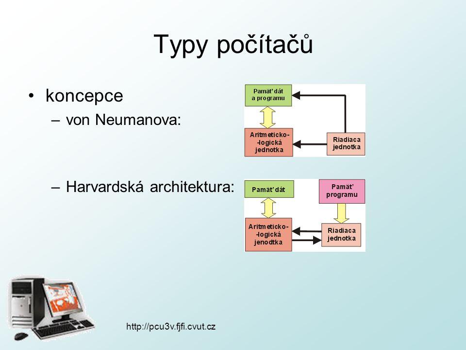 http://pcu3v.fjfi.cvut.cz Typy počítačů osobní počítač –PC –notebook chipy všude kolem nás superpočítače –speciální konstrukce