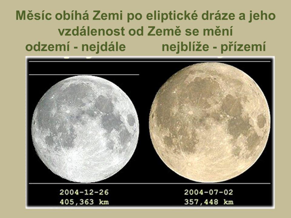 Měsíc obíhá Zemi po eliptické dráze a jeho vzdálenost od Země se mění odzemí - nejdále nejblíže - přízemí