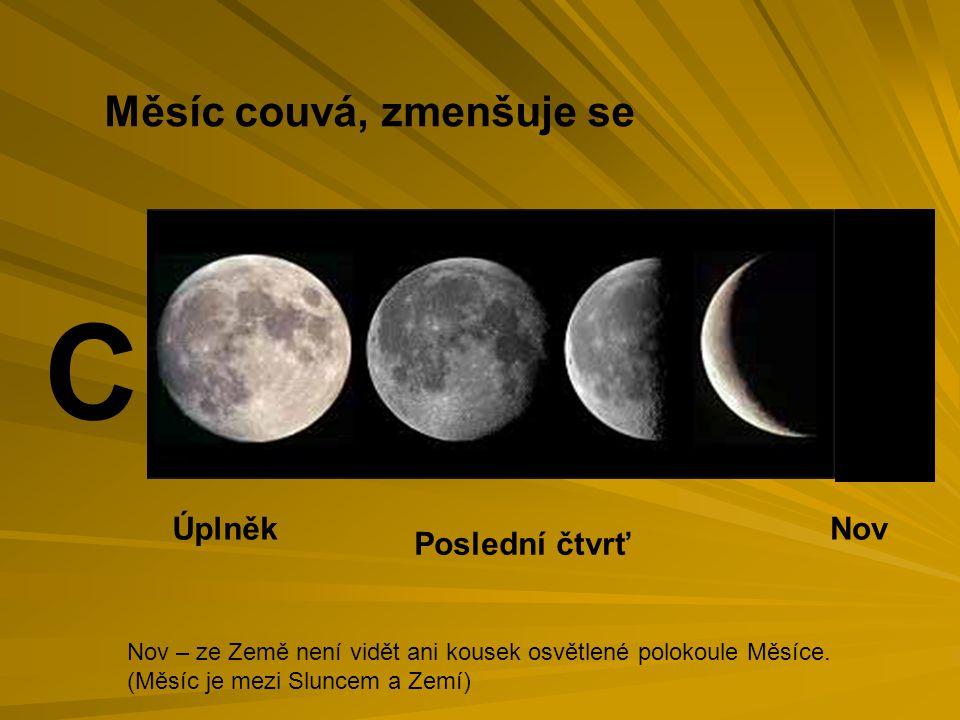 Měsíc couvá, zmenšuje se Úplněk Poslední čtvrť Nov Nov – ze Země není vidět ani kousek osvětlené polokoule Měsíce.