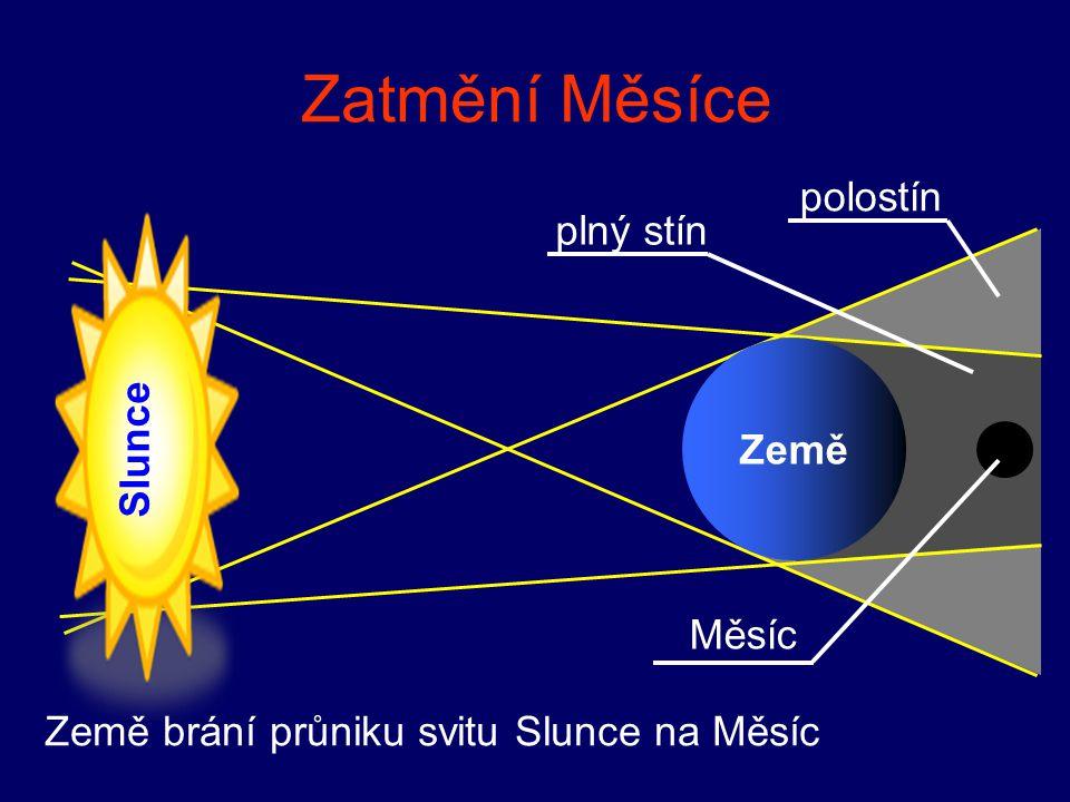 Zatmění Měsíce Země Slunce Měsíc Země brání průniku svitu Slunce na Měsíc polostín plný stín